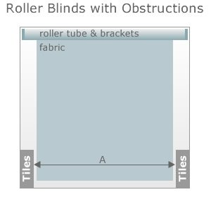 How to Measure for Roller Blinds with obstructions