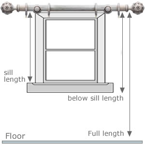 How to measure curtain drop